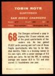 1963 Fleer #68  Tobin Rote  Back Thumbnail