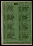 1975 Topps #376   Checklist 265-396 Back Thumbnail