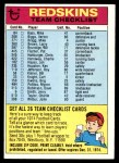1974 Topps  Checklist   Redskins Front Thumbnail