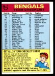 1974 Topps  Checklist   Bengals Front Thumbnail