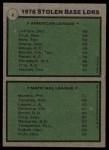 1979 Topps #4   -  Ron LeFlore / Omar Moreno SB Leaders   Back Thumbnail