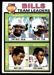 1979 Topps #57   Bills Leaders Checklist Front Thumbnail