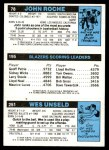 1980 Topps   -  Wes Unseld / Tom Owens / John Roche 251 / 195 / 78 Back Thumbnail