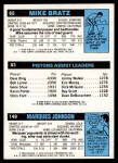 1980 Topps   -  Marques Johnson / Eric Money / Mike Bratz 149 / 83 / 65 Back Thumbnail