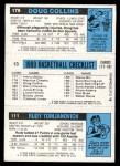 1980 Topps   -  Rudy Tomjanovich / Eddie Johnson / Doug Collins 111 / 13 / 179 Back Thumbnail