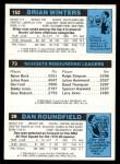 1980 Topps   -  Dan Roundfield / Dan Issel / Brian Winters 29 / 73 / 152 Back Thumbnail