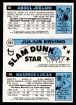 1980 Topps   -  Maurice Lucas / Julius Erving / Abdul Jeelani 158 / 262 / 62 Back Thumbnail
