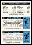 1980 Topps   -  Austin Carr / Mike Mitchell / Terry Tyler 61 / 56 / 81 Back Thumbnail
