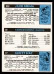 1980 Topps   -  Scott May / Larry Bird / Jack Sikma 47 / 30 / 232 Back Thumbnail
