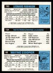 1980 Topps   -  Wayne Cooper / George Johnson / Leonard Robinson 95 / 154 / 193 Back Thumbnail