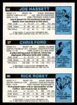 1980 Topps   -  Rick Robey / Chris Ford / Joe Hassett 40 / 37 / 66 Back Thumbnail