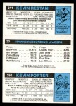 1980 Topps   -  Kevin Porter / Dan Roundfield / Kevin Restani 250 / 20 / 211 Back Thumbnail