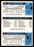 1980 Topps   -  Dan Roundfield / Mickey Johnson / Bill Robinzine 29 / 113 / 130 Back Thumbnail