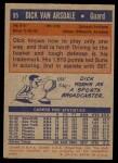 1972 Topps #95  Dick Van Arsdale   Back Thumbnail
