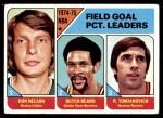 1975 Topps #2   -  Don Nelson / Rudy Tomjanovich / Butch Beard NBA Field Goal Leaders Front Thumbnail