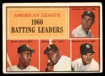 1961 Topps #42   -  Minnie Minoso / Pete Runnels / Bill Skowron / Al Smith AL Batting Leaders Front Thumbnail