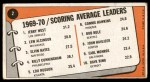 1970 Topps #2   -  Jerry West / Elvin Hayes / Lew Alcindor Scoring Average Leaders Back Thumbnail