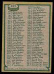 1980 Topps #257   Checklist 133-264 Back Thumbnail