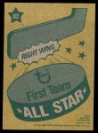 1980 Topps #82   -  Guy Lafleur All-Star Back Thumbnail