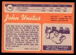 1970 Topps #180  Johnny Unitas  Back Thumbnail