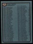 1980 Topps #533   Checklist Back Thumbnail