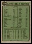 1974 Topps #154   Astros Team Back Thumbnail