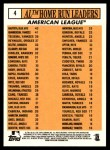 2012 Topps Heritage #4   -  Jose Bautista / Curtis Granderson / Mark Teixeira / Mark Reynolds / Adrian Beltre / Ian Kinsler Leaders Back Thumbnail