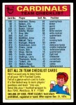 1974 Topps  Checklist   St. Louis Cardinals Team Front Thumbnail