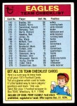 1974 Topps  Checklist   Eagles Front Thumbnail