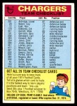 1974 Topps  Checklist   Chargers Front Thumbnail
