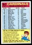 1974 Topps  Checklist   Cardinals Front Thumbnail