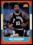 1986 Fleer #41  David Greenwood  Front Thumbnail
