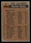 1983 Topps #702   -  Dave Kingman / Reggie Jackson HR Leaders Back Thumbnail