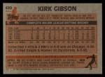 1983 Topps #430  Kirk Gibson  Back Thumbnail
