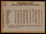 1981 Topps #60   Suns Leaders Back Thumbnail