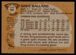 1981 Topps #94 E Greg Ballard  Back Thumbnail