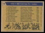 1971 Topps #140   -  Johnny Green / Wilt Chamberlain / Lew Alcindor NBA Field Goal % Leaders Back Thumbnail