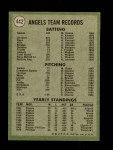 1971 Topps #442   Angels Team Back Thumbnail
