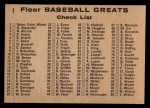 1961 Fleer #1   -  Frank Home Run Baker / Ty Cobb / Zach Wheat Checklist Back Thumbnail