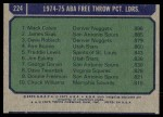 1975 Topps #224   -  Dave Robisch / Mack Calvin / James Silas Free Throw Leaders Back Thumbnail