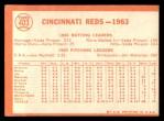 1964 Topps #403   Reds Team Back Thumbnail
