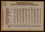 1981 Topps #46   Bulls Leaders Back Thumbnail