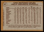 1981 Topps #62   Spurs Leaders Back Thumbnail