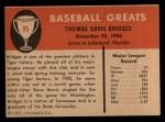 1961 Fleer #95  Tommy Bridges  Back Thumbnail