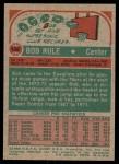 1973 Topps #138  Bob Rule  Back Thumbnail