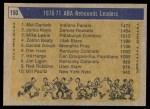 1971 Topps #150   -  Mel Daniels / Mike Lewis / Julius Keye ABA Rebounds Leaders Back Thumbnail