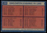 1974 Topps #230   -  Jim Eakins / Roland Taylor / George Irvine / George Carter Squires Team Leaders Back Thumbnail