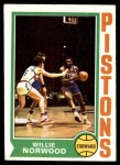 1974 Topps #156  Willie Norwood  Front Thumbnail