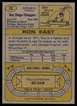 1974 Topps #72  Ron East  Back Thumbnail