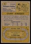 1974 Topps #33  Curt Knight  Back Thumbnail